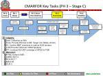 cmarfor key tasks ph 3 stage c