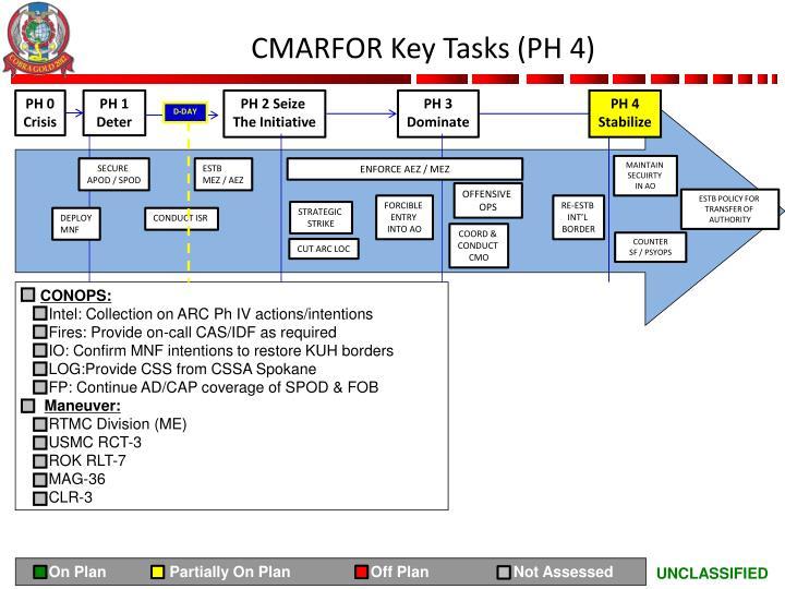 CMARFOR Key Tasks (PH 4)