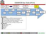 cmarfor key tasks ph 4