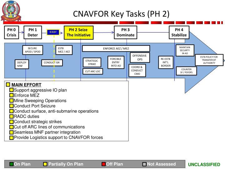 CNAVFOR Key Tasks (PH 2)