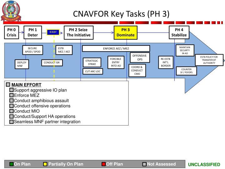 CNAVFOR Key Tasks (PH 3)