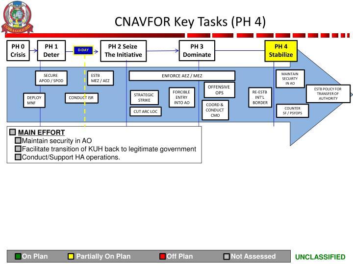 CNAVFOR Key Tasks (PH 4)