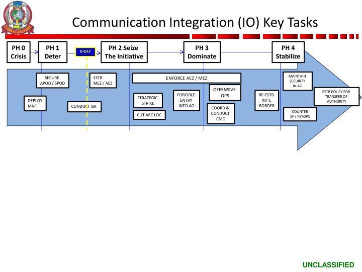 Communication Integration (IO) Key Tasks