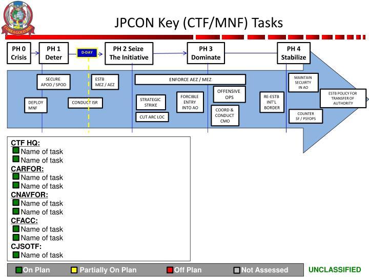 JPCON Key (CTF/MNF) Tasks