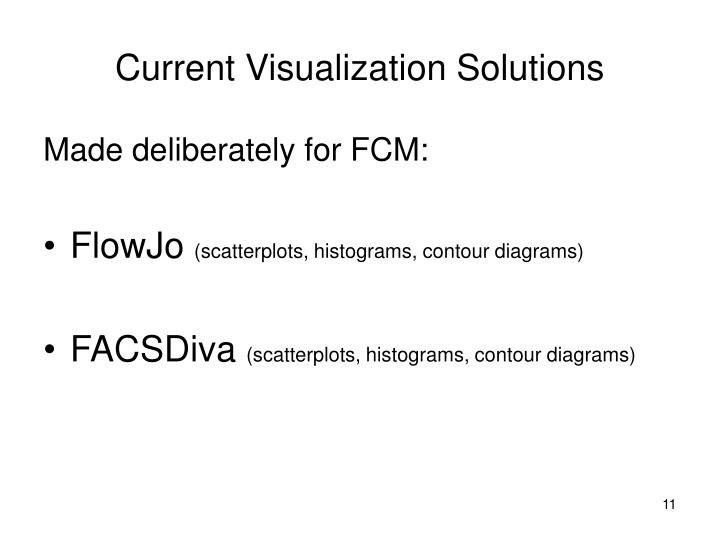 Current Visualization Solutions