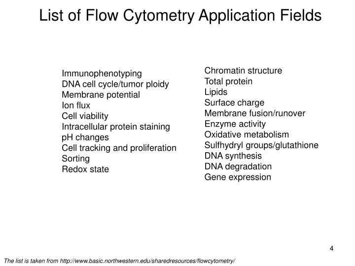 List of Flow Cytometry Application Fields