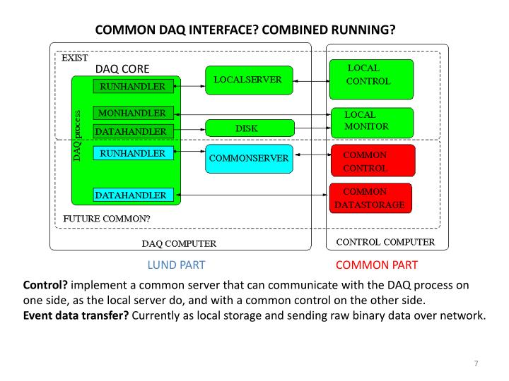 COMMON DAQ INTERFACE? COMBINED RUNNING?