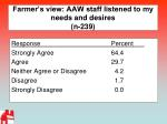 farmer s view aaw staff listened to my needs and desires n 239