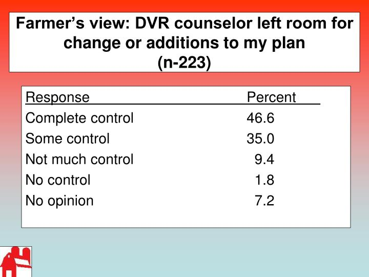 Farmer's view: DVR counselor left room for change or additions to my plan