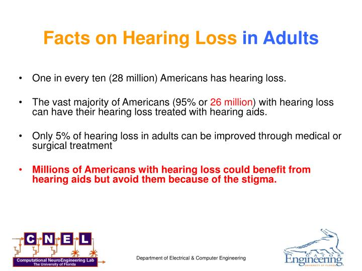 Facts on Hearing Loss