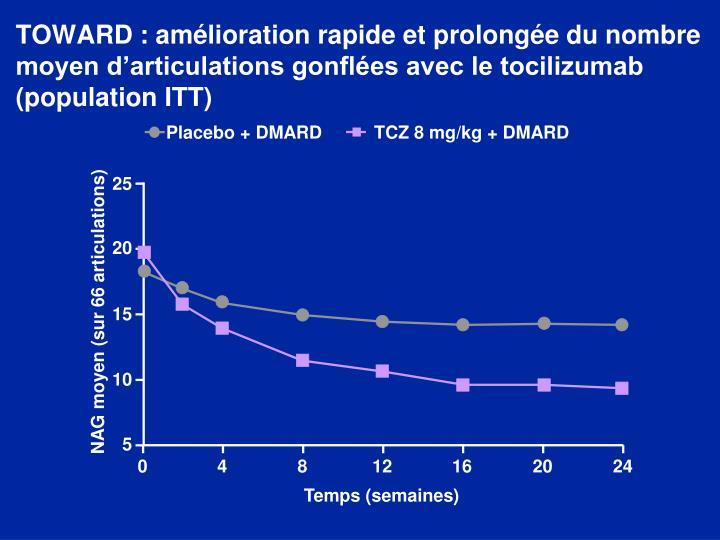 TOWARD : amélioration rapide et prolongée du nombre moyen d'articulations gonflées avec le tocilizumab (population ITT)