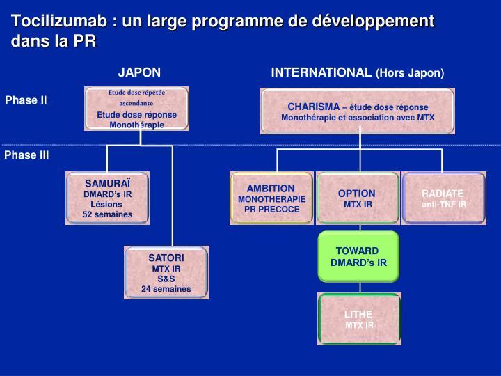 Tocilizumab : un large programme de développement