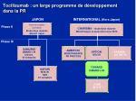 tocilizumab un large programme de d veloppement dans la pr