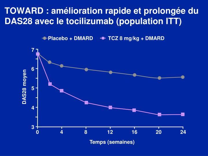 TOWARD : amélioration rapide et prolongée du DAS28 avec le tocilizumab (population ITT)