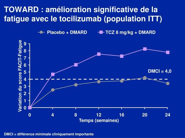 TOWARD : amélioration significative de la fatigue avec le tocilizumab (population ITT)