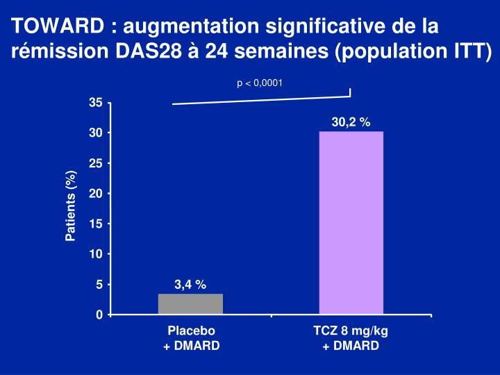 TOWARD : augmentation significative de la rémission DAS28 à 24 semaines (population ITT)