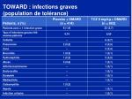 toward infections graves population de tol rance