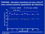 toward l vation transitoire du taux d alat chez certains patients population de tol rance