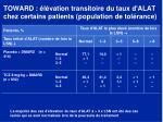 toward l vation transitoire du taux d alat chez certains patients population de tol rance1