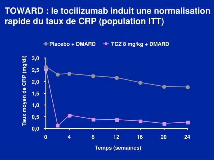 TOWARD : le tocilizumab induit une normalisation rapide du taux de CRP (population ITT)