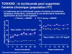 toward le tocilizumab peut supprimer l an mie chronique population itt