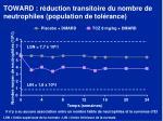 toward r duction transitoire du nombre de neutrophiles population de tol rance