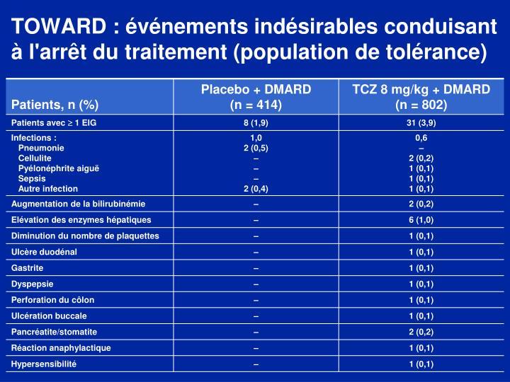 TOWARD : événements indésirables conduisant à l'arrêt du traitement (population de tolérance)