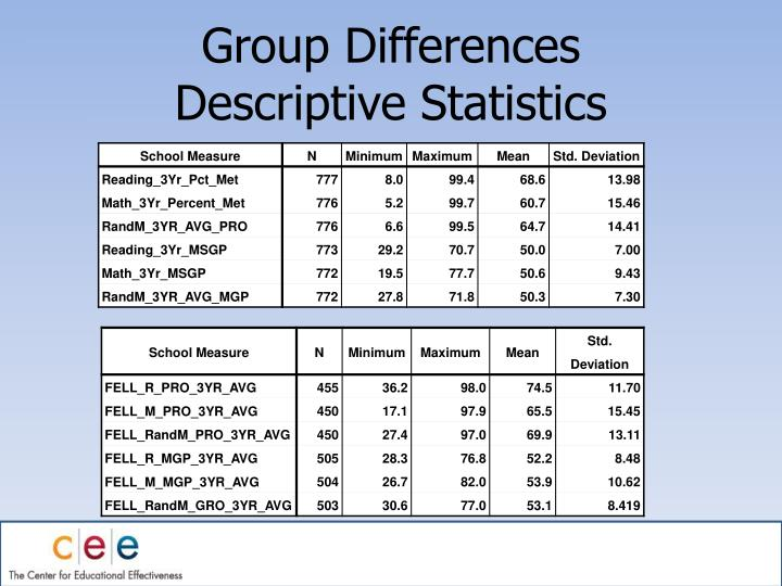 Group Differences