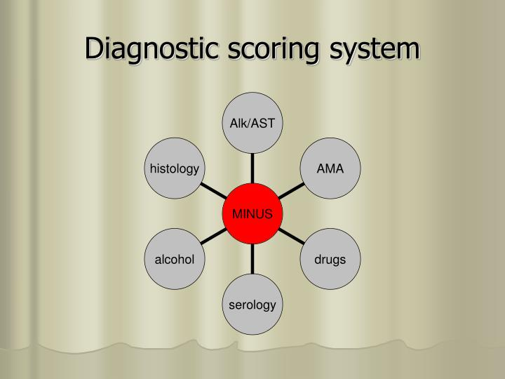 Diagnostic scoring system