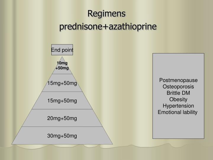 Regimens