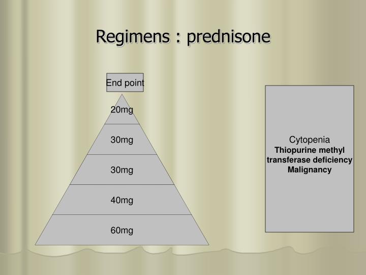 Regimens : prednisone