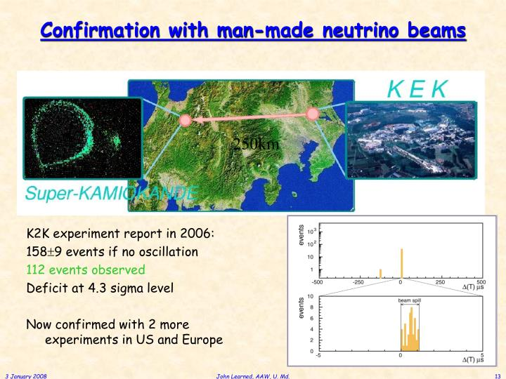 Confirmation with man-made neutrino beams