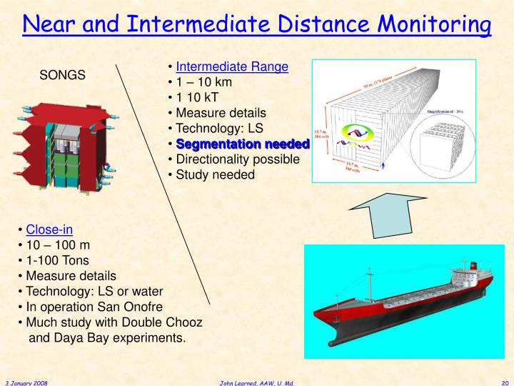 Near and Intermediate Distance Monitoring