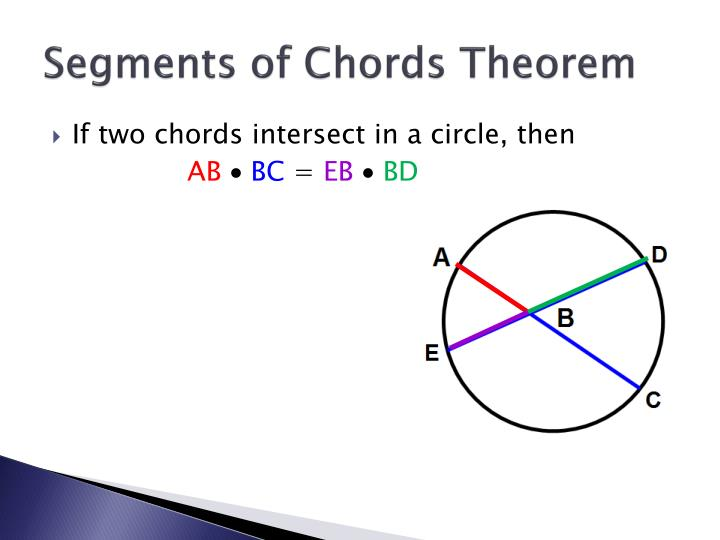 Segments of Chords Theorem