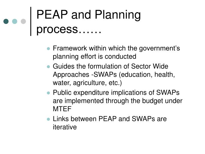 PEAP and Planning process……