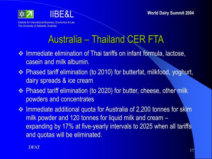 Australia – Thailand CER FTA