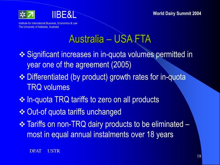 Australia – USA FTA