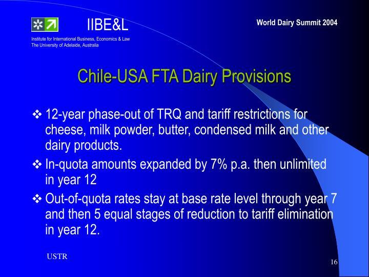 Chile-USA FTA Dairy Provisions