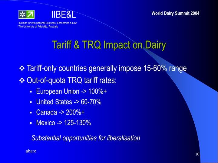 Tariff & TRQ Impact on Dairy