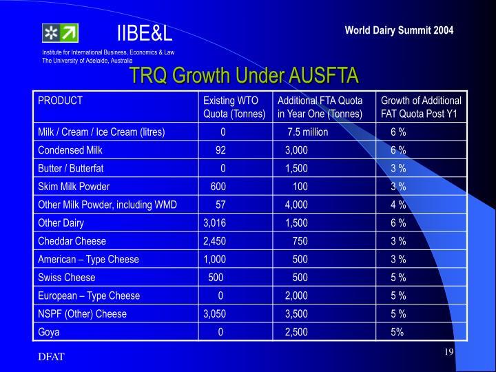 TRQ Growth Under AUSFTA