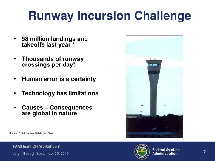 Runway Incursion Challenge