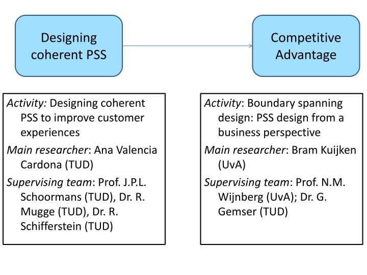 Designing coherent PSS