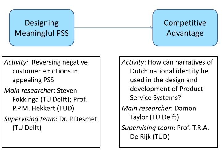 Designing Meaningful PSS