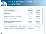 value of business in force vbi assumptions