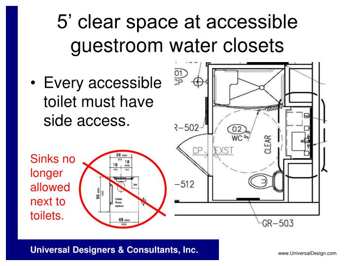 5' clear space at accessible guestroom water closets