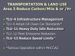transportation land use area 3 reduce carbon mile or hr