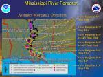 mississippi river forecast1