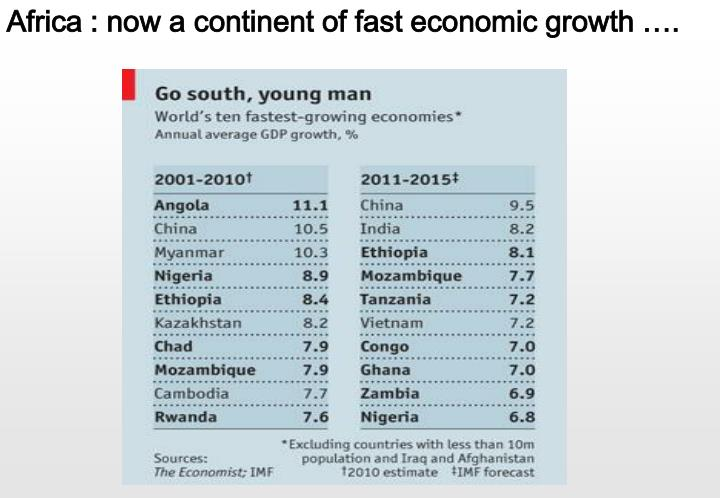Africa : a continent of fast economic growth ….