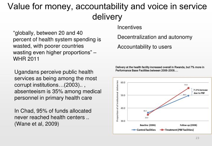 Value for money, accountability and voice in service