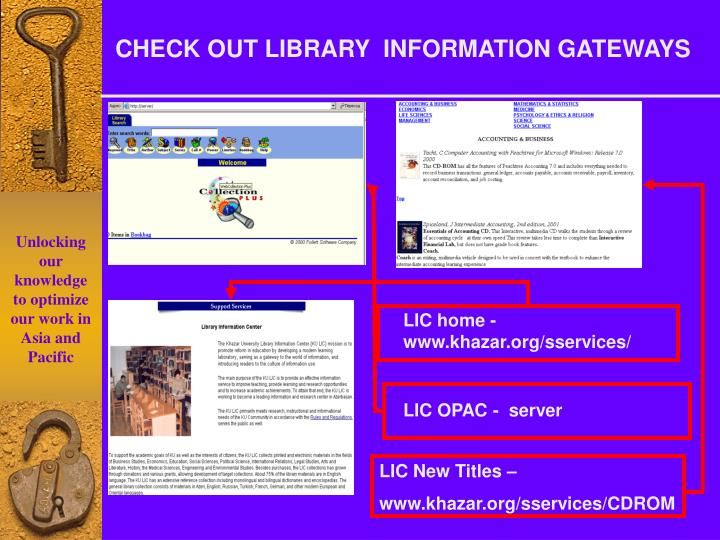 CHECK OUT LIBRARY  INFORMATION GATEWAYS